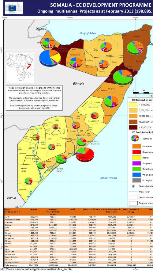 La mise en œuvre de l'approche globale de l'UE en Somalie: quel impact pour les ONG sur le terrain?