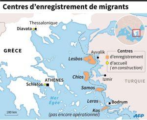 centre d'enregistrement des migrants en turquie